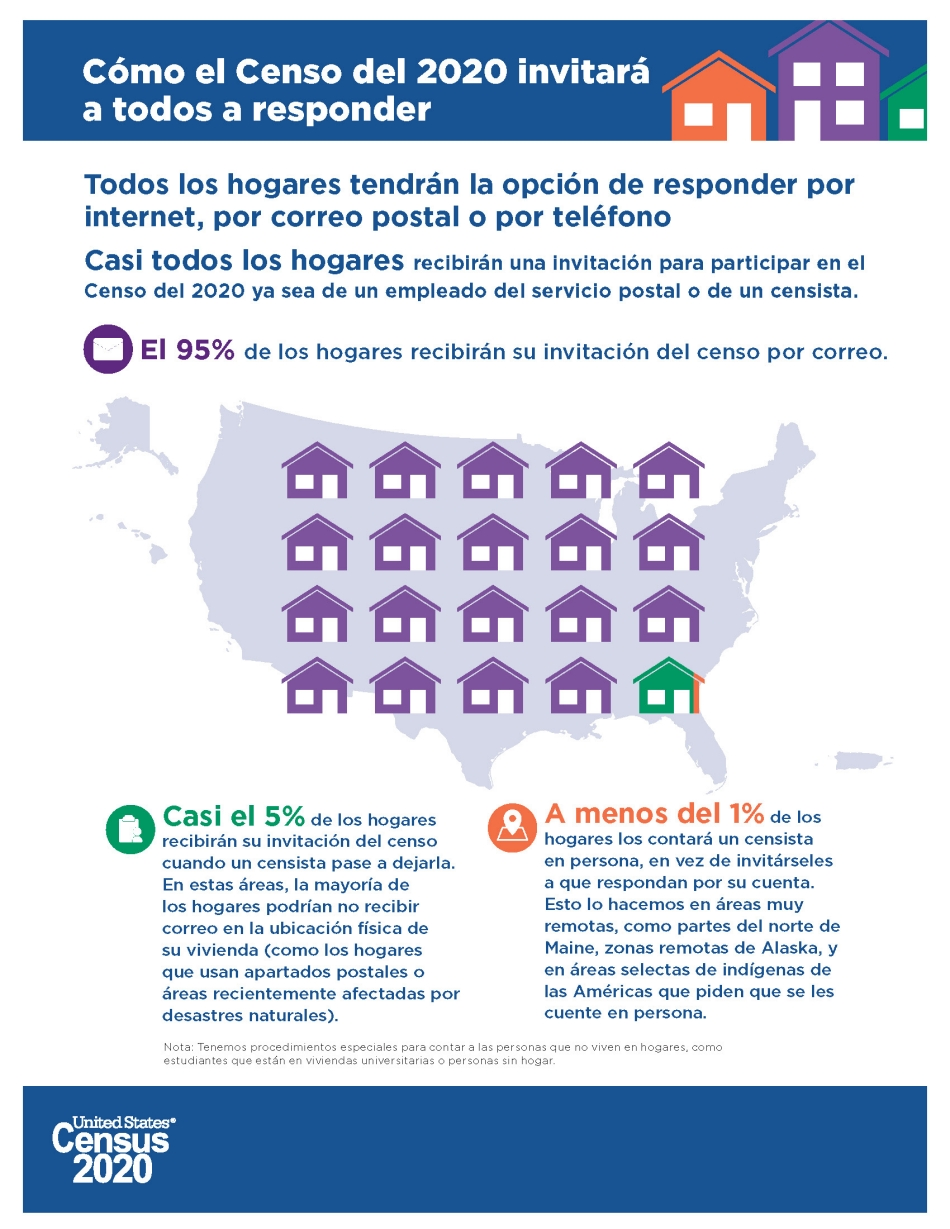 2020 Census Response Invite_Spanish