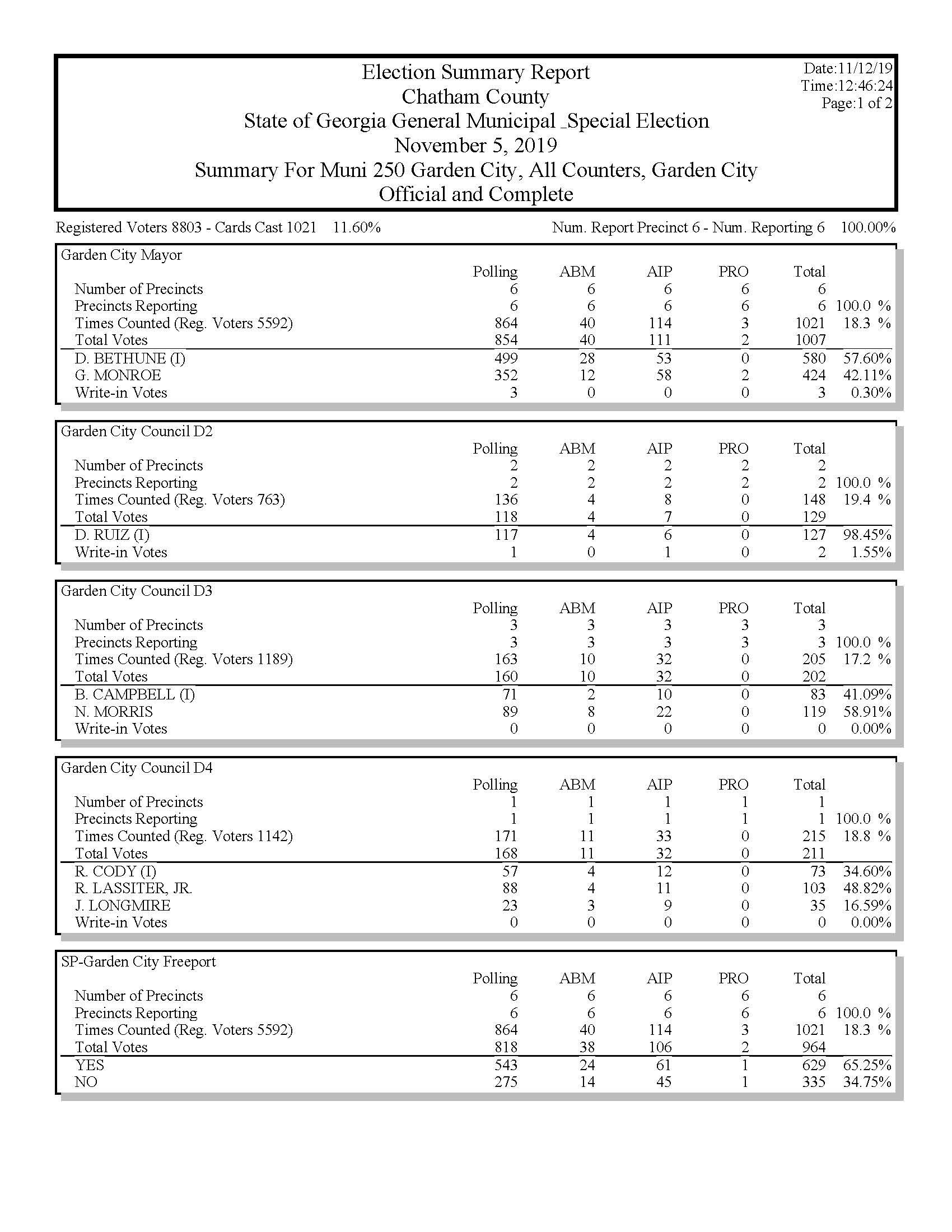 2019 Election Information Garden City Ga